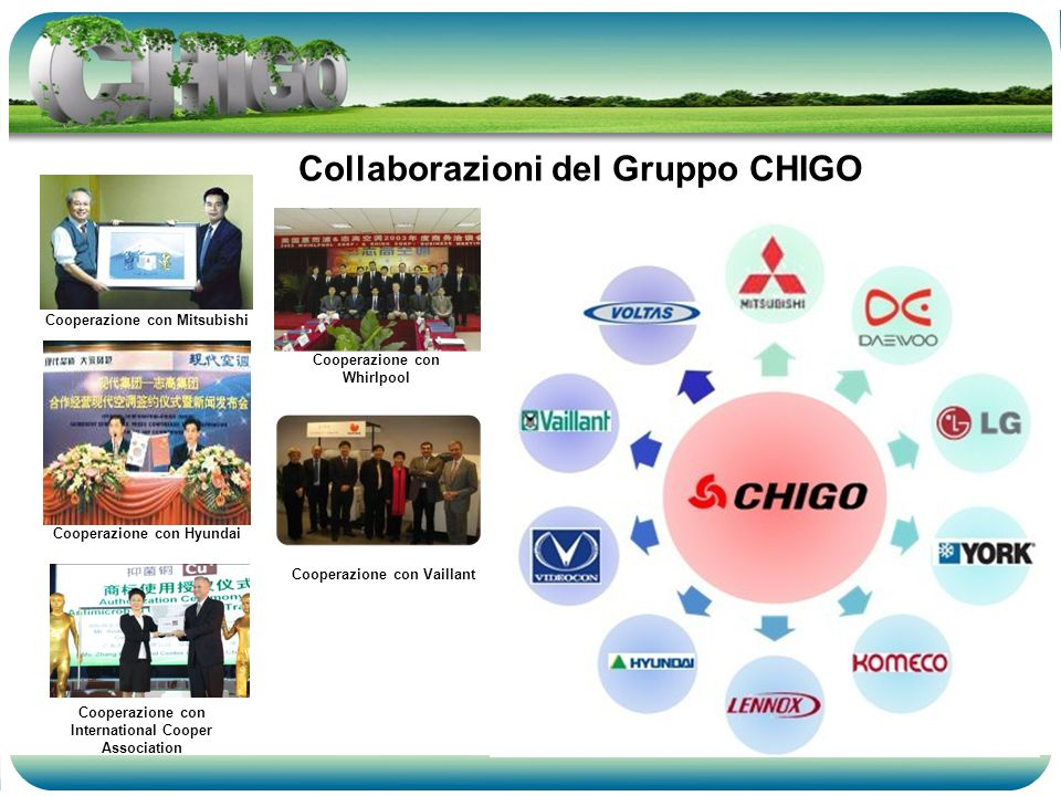 Cooperazione con Mitsubishi Cooperazione con Whirlpool Cooperazione con Hyundai Collaborazioni del Gruppo CHIGO Cooperazione con Vaillant Cooperazione con International Cooper Association