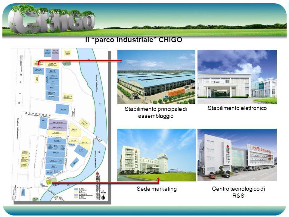 Stabilimento elettronico Sede marketing Centro tecnologico di R&S Il parco industriale CHIGO Stabilimento principale di assemblaggio