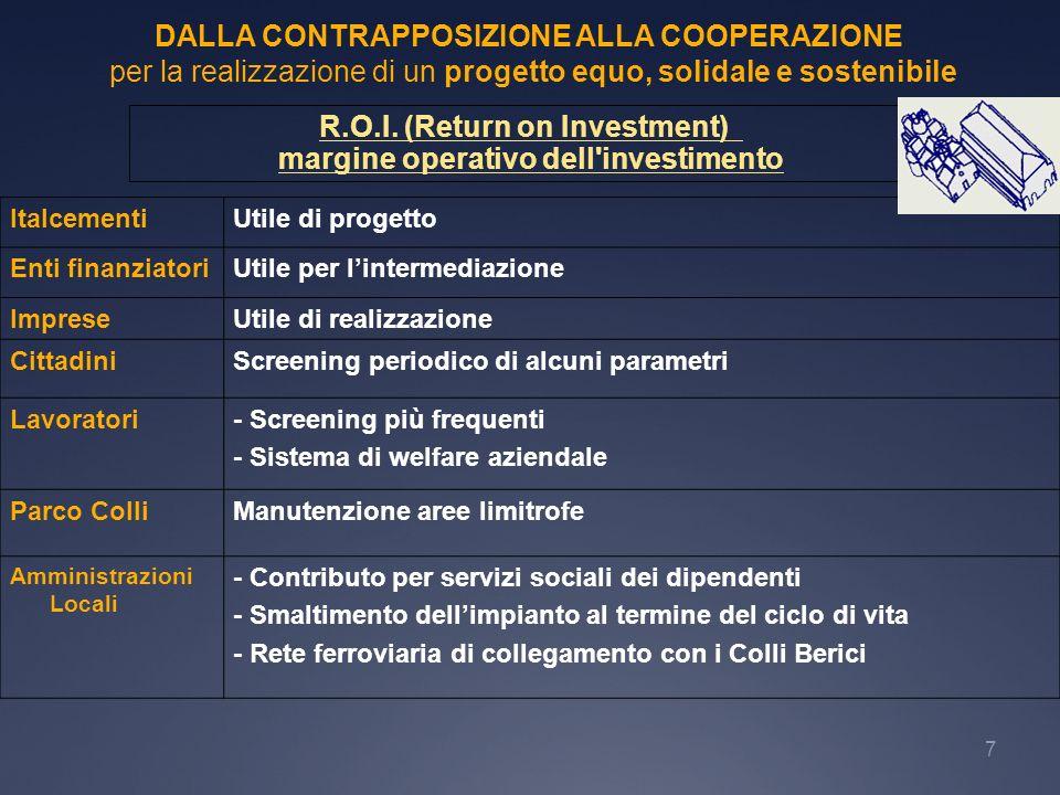 7 DALLA CONTRAPPOSIZIONE ALLA COOPERAZIONE per la realizzazione di un progetto equo, solidale e sostenibile R.O.I. (Return on Investment) margine oper