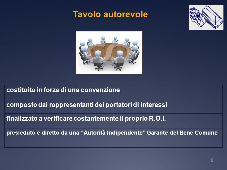8 costituito in forza di una convenzione composto dai rappresentanti dei portatori di interessi finalizzato a verificare costantemente il proprio R.O.