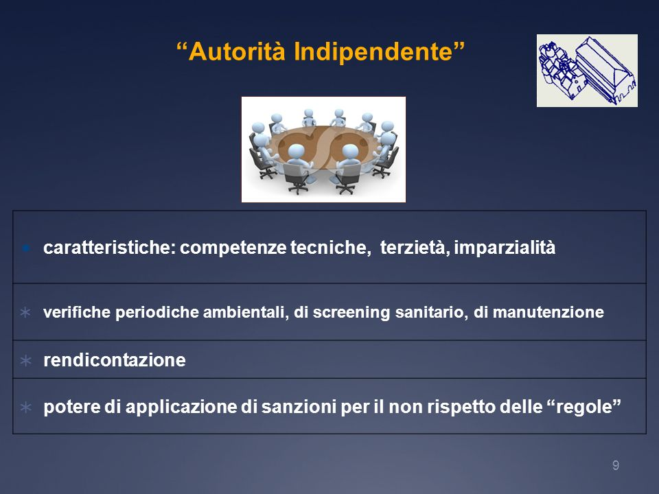 9 Autorità Indipendente caratteristiche: competenze tecniche, terzietà, imparzialità verifiche periodiche ambientali, di screening sanitario, di manut