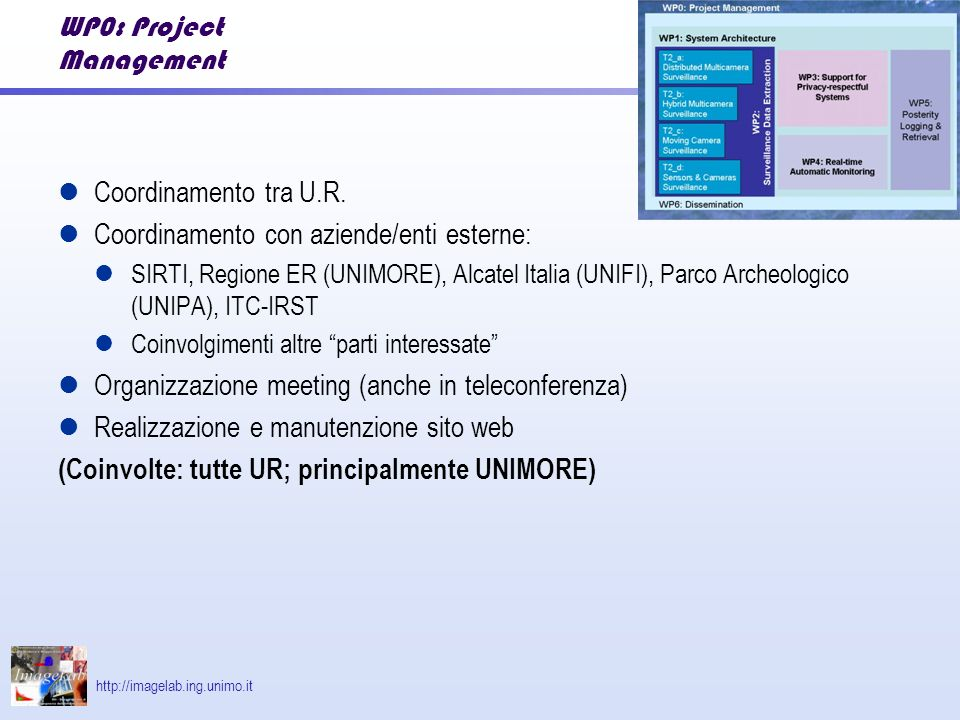 http://imagelab.ing.unimo.it WP0: Project Management Coordinamento tra U.R.