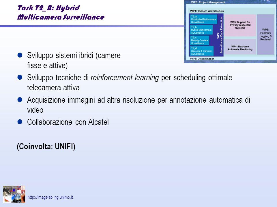 http://imagelab.ing.unimo.it Task T2_B: Hybrid Multicamera Surveillance Sviluppo sistemi ibridi (camere fisse e attive) Sviluppo tecniche di reinforcement learning per scheduling ottimale telecamera attiva Acquisizione immagini ad altra risoluzione per annotazione automatica di video Collaborazione con Alcatel (Coinvolta: UNIFI)