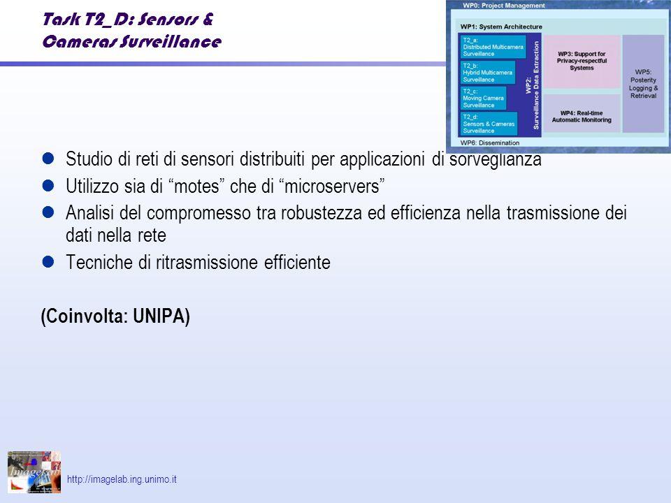 http://imagelab.ing.unimo.it Task T2_D: Sensors & Cameras Surveillance Studio di reti di sensori distribuiti per applicazioni di sorveglianza Utilizzo sia di motes che di microservers Analisi del compromesso tra robustezza ed efficienza nella trasmissione dei dati nella rete Tecniche di ritrasmissione efficiente (Coinvolta: UNIPA)