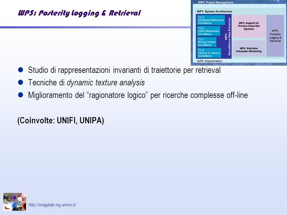 http://imagelab.ing.unimo.it WP5: Posterity Logging & Retrieval Studio di rappresentazioni invarianti di traiettorie per retrieval Tecniche di dynamic texture analysis Miglioramento del ragionatore logico per ricerche complesse off-line (Coinvolte: UNIFI, UNIPA)