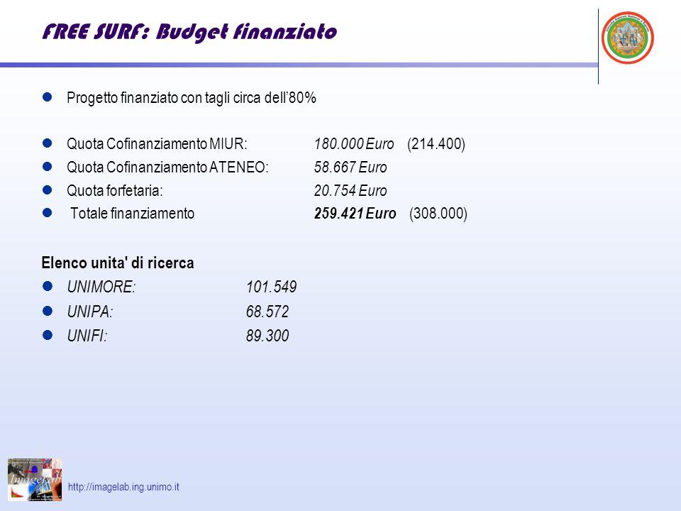 http://imagelab.ing.unimo.it FREE SURF: Budget finanziato Progetto finanziato con tagli circa dell80% Quota Cofinanziamento MIUR: 180.000 Euro (214.400) Quota Cofinanziamento ATENEO: 58.667 Euro Quota forfetaria: 20.754 Euro Totale finanziamento 259.421 Euro (308.000) Elenco unita di ricerca UNIMORE: 101.549 UNIPA:68.572 UNIFI:89.300