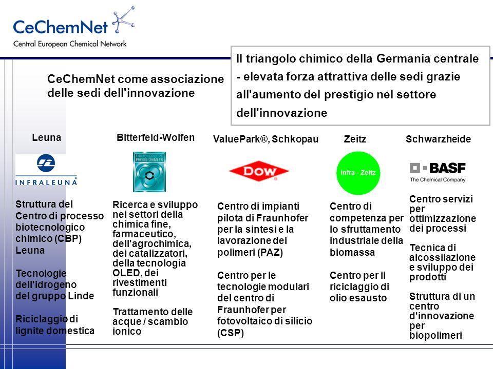 Il triangolo chimico della Germania centrale - elevata forza attrattiva delle sedi grazie all'aumento del prestigio nel settore dell'innovazione CeChe