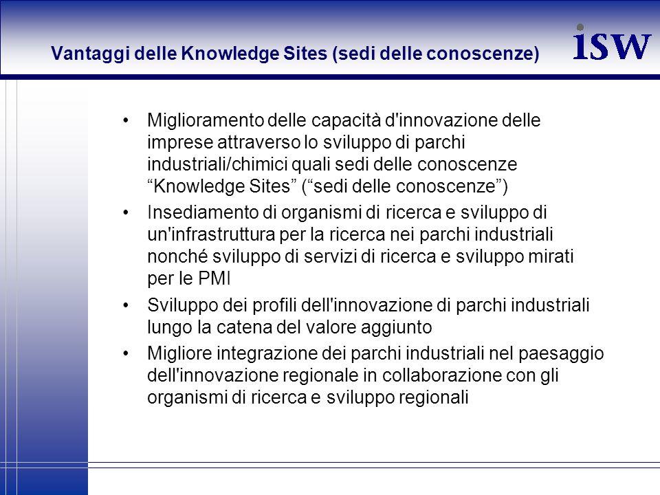 Vantaggi delle Knowledge Sites (sedi delle conoscenze) Miglioramento delle capacità d'innovazione delle imprese attraverso lo sviluppo di parchi indus