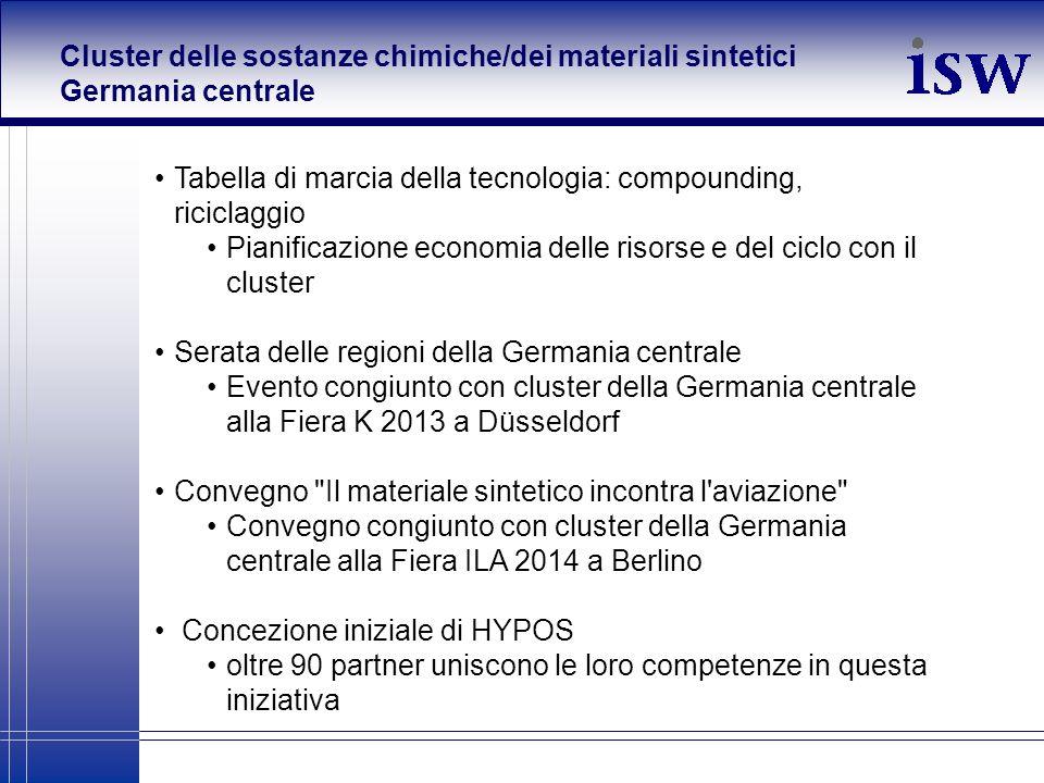 Tabella di marcia della tecnologia: compounding, riciclaggio Pianificazione economia delle risorse e del ciclo con il cluster Serata delle regioni del