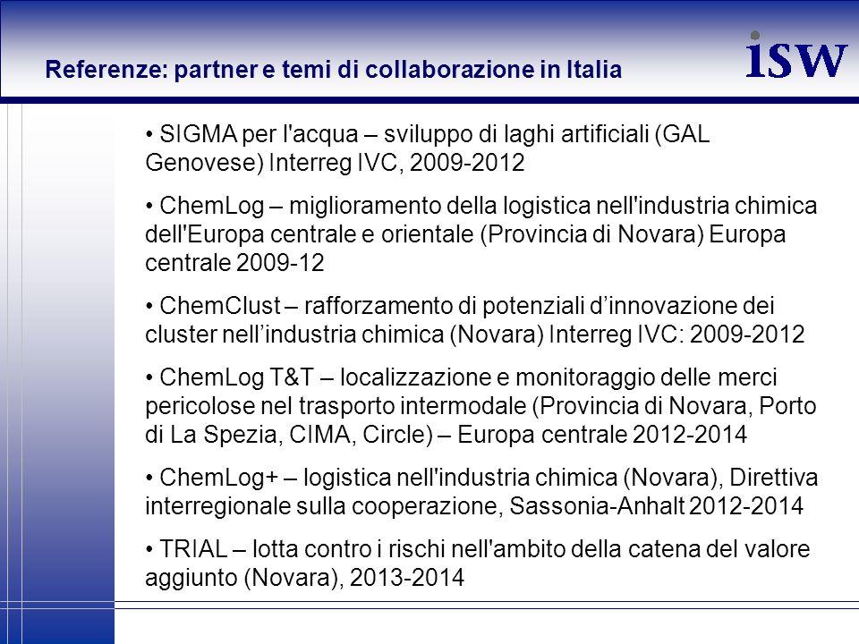 Referenze: partner e temi di collaborazione in Italia SIGMA per l'acqua – sviluppo di laghi artificiali (GAL Genovese) Interreg IVC, 2009-2012 ChemLog