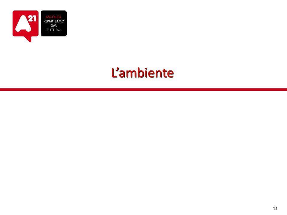 Lambiente 11