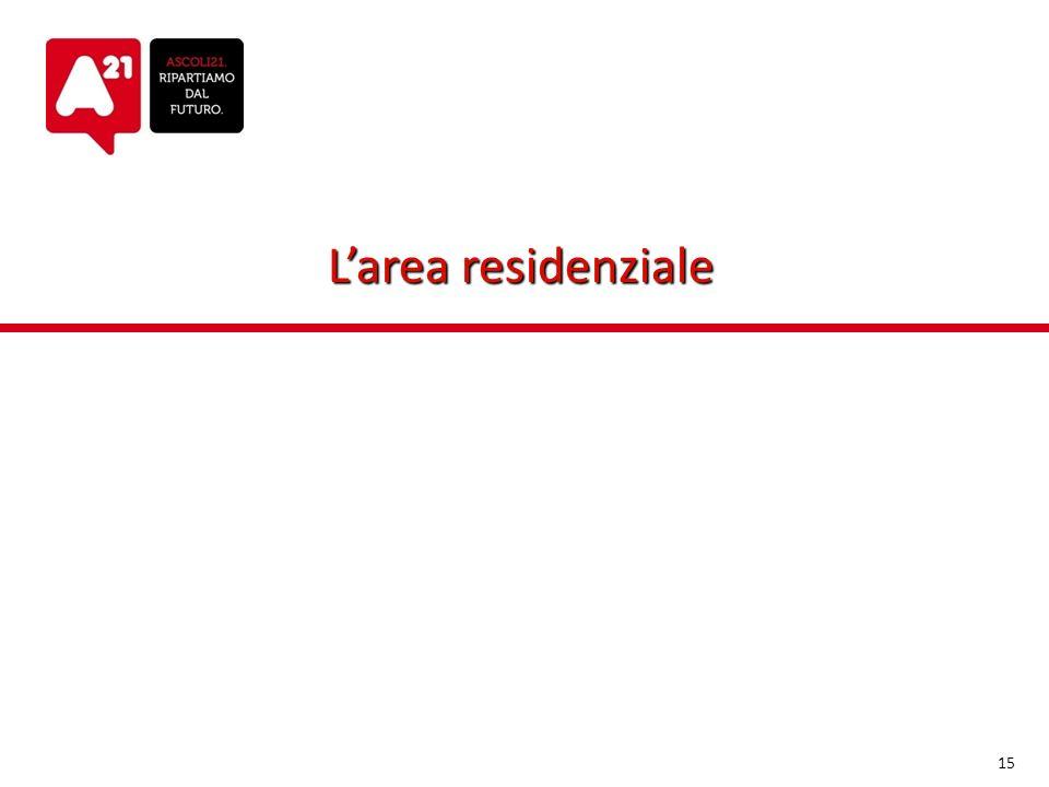 Larea residenziale 15