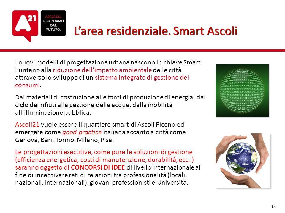 Larea residenziale. Smart Ascoli I nuovi modelli di progettazione urbana nascono in chiave Smart. Puntano alla riduzione dellimpatto ambientale delle