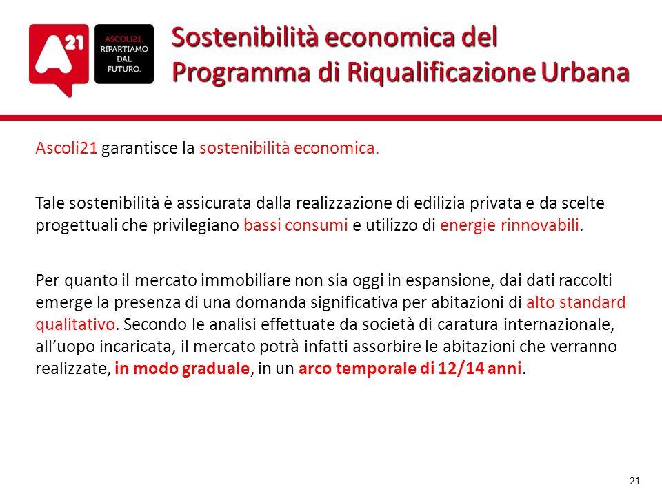 Sostenibilità economica del Programma di Riqualificazione Urbana Ascoli21 garantisce la sostenibilità economica. Tale sostenibilità è assicurata dalla
