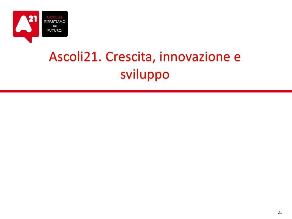Ascoli21. Crescita, innovazione e sviluppo 23