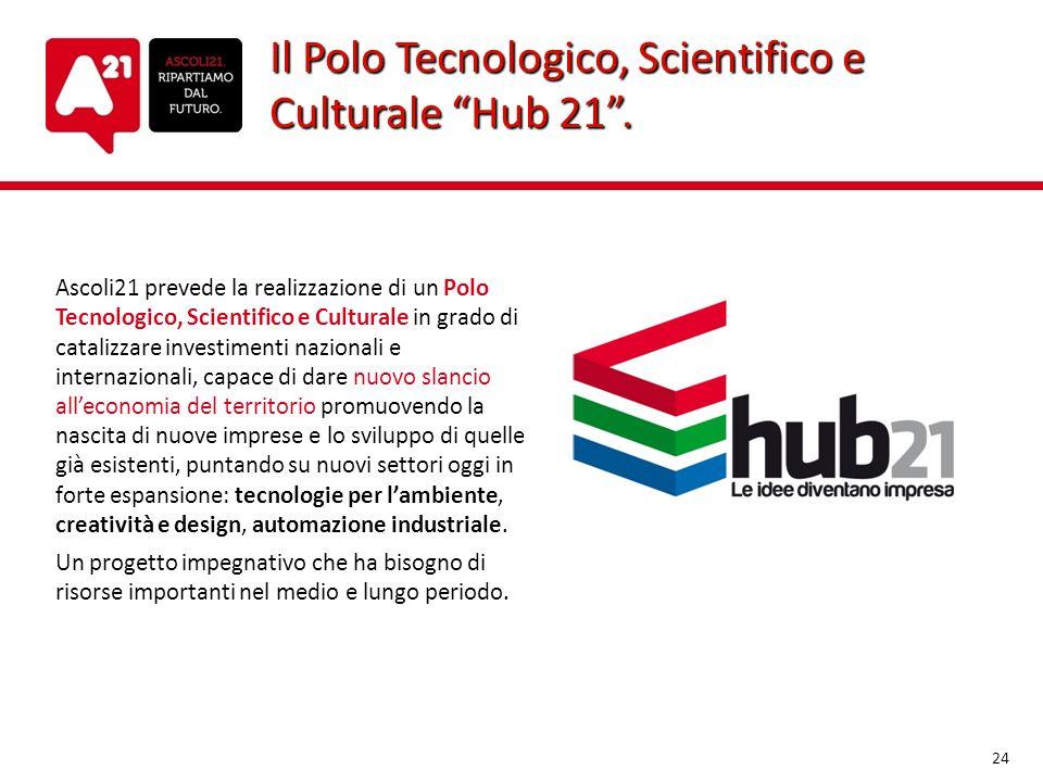 Il Polo Tecnologico, Scientifico e Culturale Hub 21. Ascoli21 prevede la realizzazione di un Polo Tecnologico, Scientifico e Culturale in grado di cat