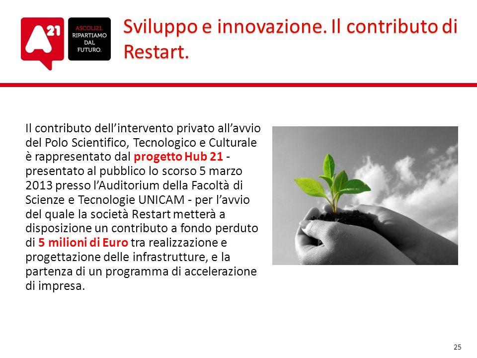 Sviluppo e innovazione. Il contributo di Restart. Il contributo dellintervento privato allavvio del Polo Scientifico, Tecnologico e Culturale è rappre