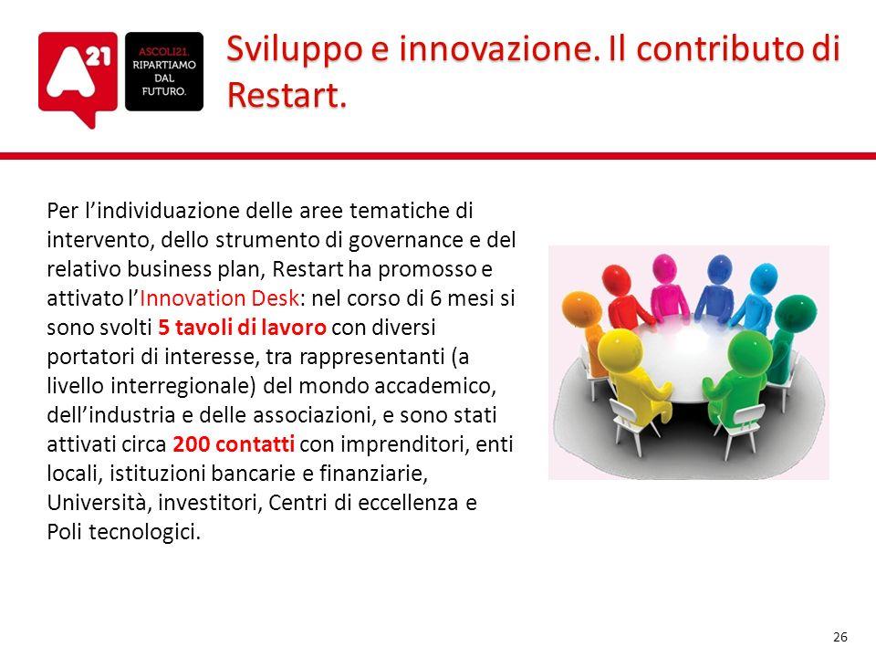 Sviluppo e innovazione. Il contributo di Restart. Per lindividuazione delle aree tematiche di intervento, dello strumento di governance e del relativo