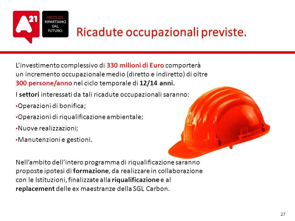 Ricadute occupazionali previste. Linvestimento complessivo di 330 milioni di Euro comporterà un incremento occupazionale medio (diretto e indiretto) d