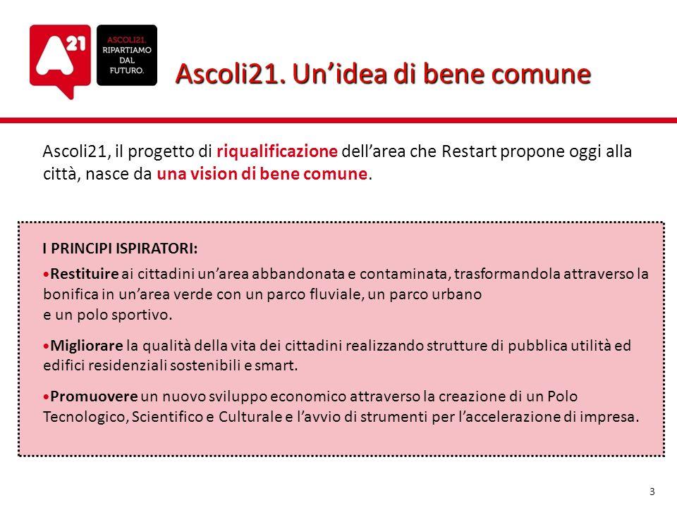 Ascoli21. Unidea di bene comune Ascoli21, il progetto di riqualificazione dellarea che Restart propone oggi alla città, nasce da una vision di bene co
