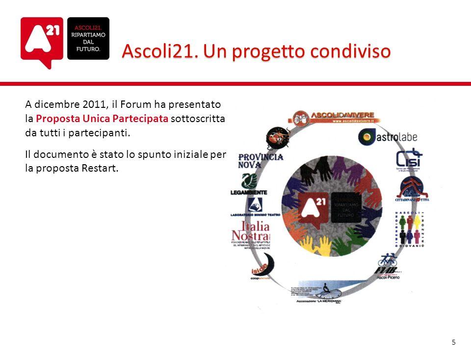 Ascoli21. Un progetto condiviso A dicembre 2011, il Forum ha presentato la Proposta Unica Partecipata sottoscritta da tutti i partecipanti. Il documen