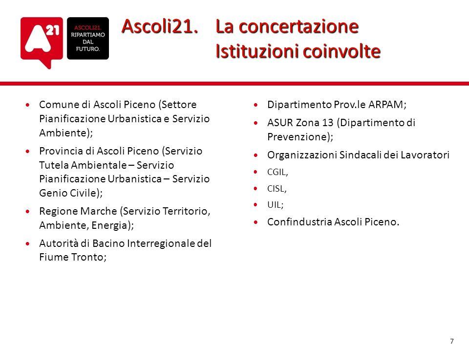 Ascoli21.La concertazione Istituzioni coinvolte Comune di Ascoli Piceno (Settore Pianificazione Urbanistica e Servizio Ambiente); Provincia di Ascoli