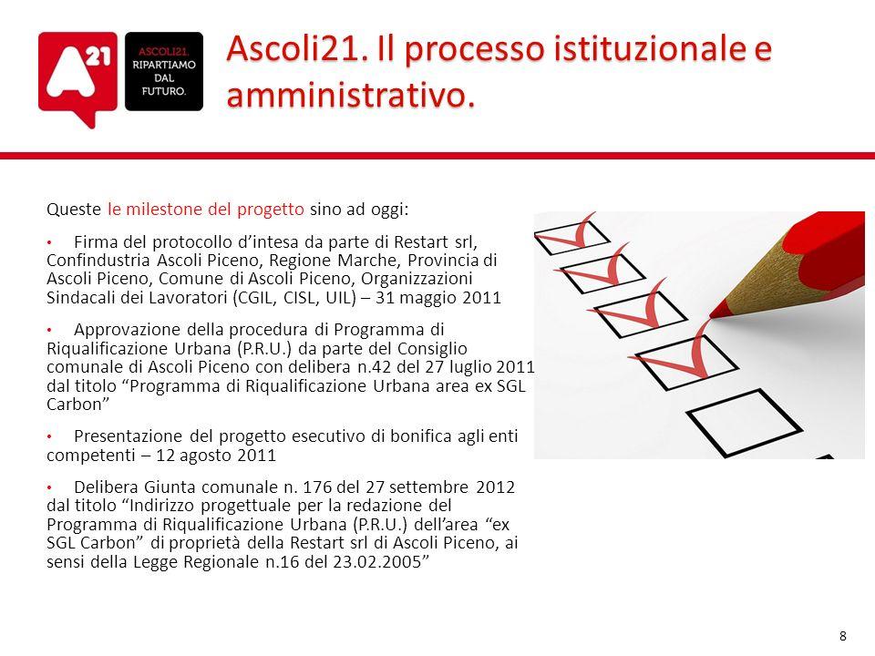 Ascoli21. Il processo istituzionale e amministrativo. Queste le milestone del progetto sino ad oggi: Firma del protocollo dintesa da parte di Restart