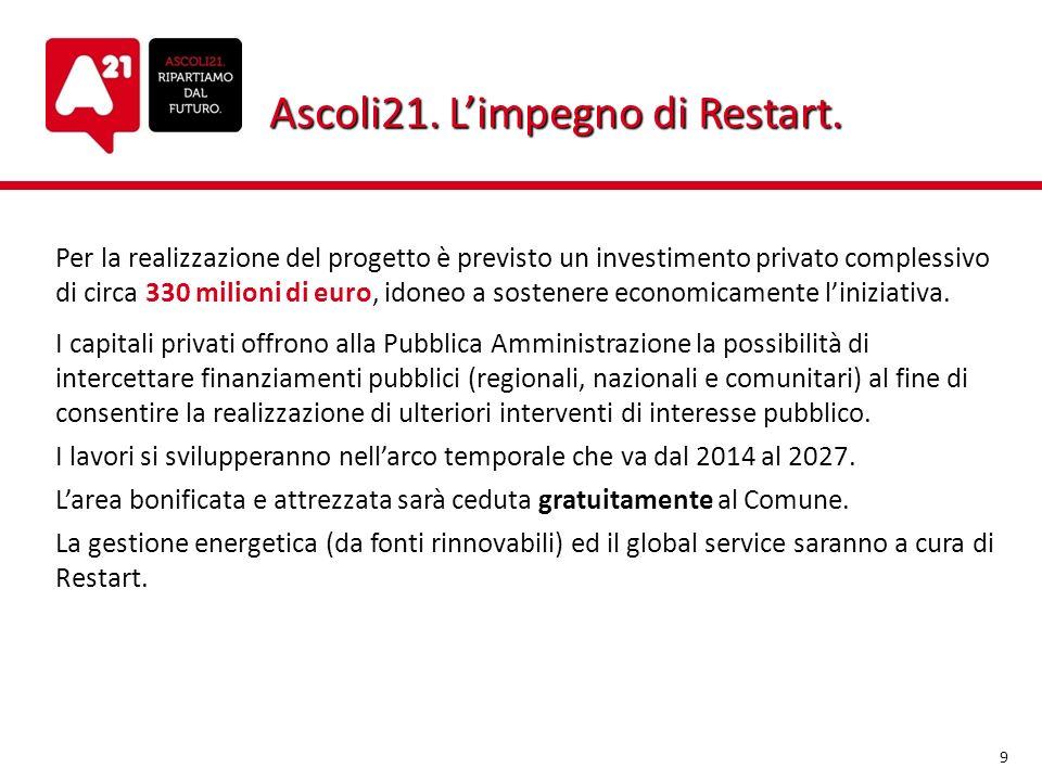 Ascoli21. Limpegno di Restart. Per la realizzazione del progetto è previsto un investimento privato complessivo di circa 330 milioni di euro, idoneo a