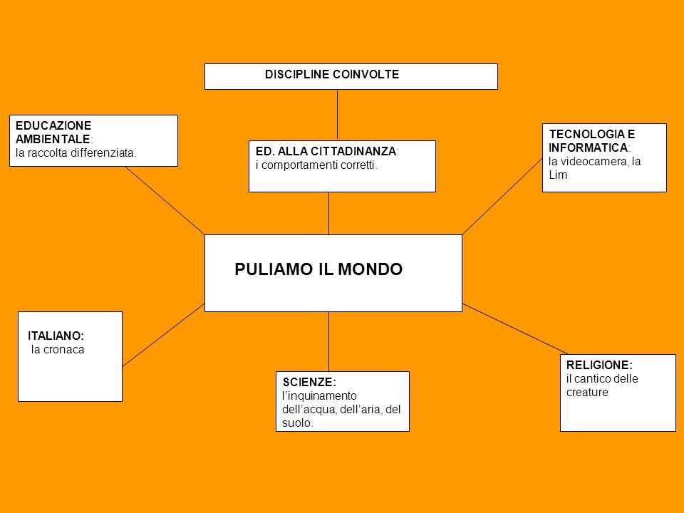 PULIAMO IL MONDO EDUCAZIONE AMBIENTALE: la raccolta differenziata.