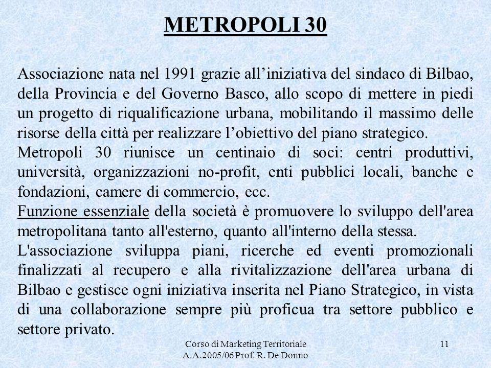 Corso di Marketing Territoriale A.A.2005/06 Prof. R. De Donno 11 METROPOLI 30 Associazione nata nel 1991 grazie alliniziativa del sindaco di Bilbao, d
