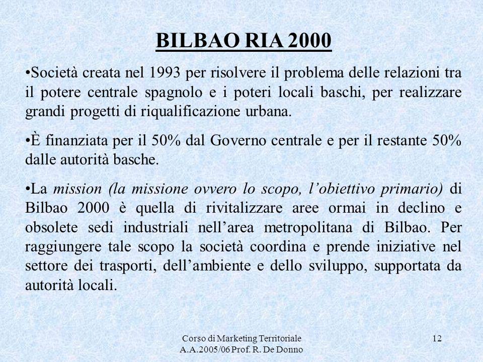 Corso di Marketing Territoriale A.A.2005/06 Prof. R. De Donno 12 BILBAO RIA 2000 Società creata nel 1993 per risolvere il problema delle relazioni tra