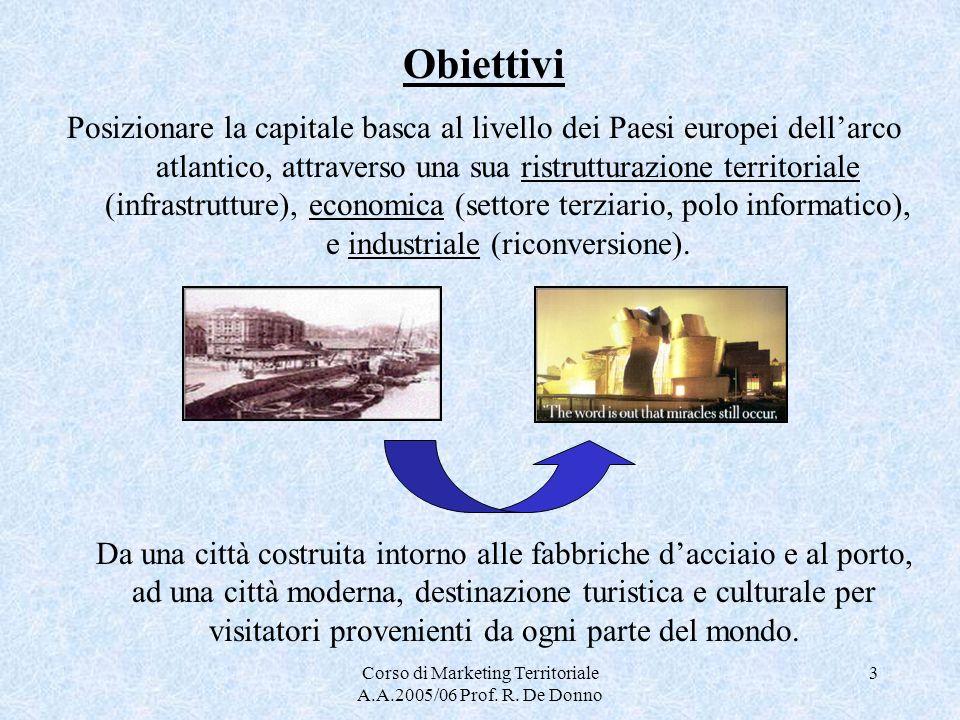 Corso di Marketing Territoriale A.A.2005/06 Prof. R. De Donno 3 Obiettivi Posizionare la capitale basca al livello dei Paesi europei dellarco atlantic