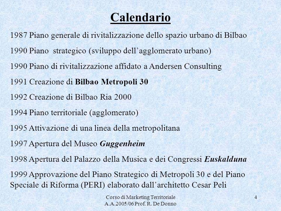 Corso di Marketing Territoriale A.A.2005/06 Prof. R. De Donno 4 Calendario 1987 Piano generale di rivitalizzazione dello spazio urbano di Bilbao 1990