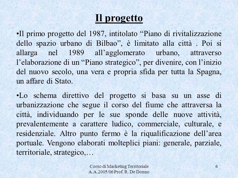 Corso di Marketing Territoriale A.A.2005/06 Prof. R. De Donno 6 Il progetto Il primo progetto del 1987, intitolato Piano di rivitalizzazione dello spa