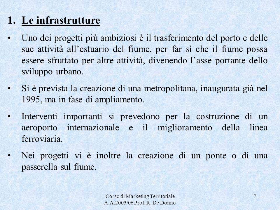 Corso di Marketing Territoriale A.A.2005/06 Prof. R. De Donno 7 1.Le infrastrutture Uno dei progetti più ambiziosi è il trasferimento del porto e dell