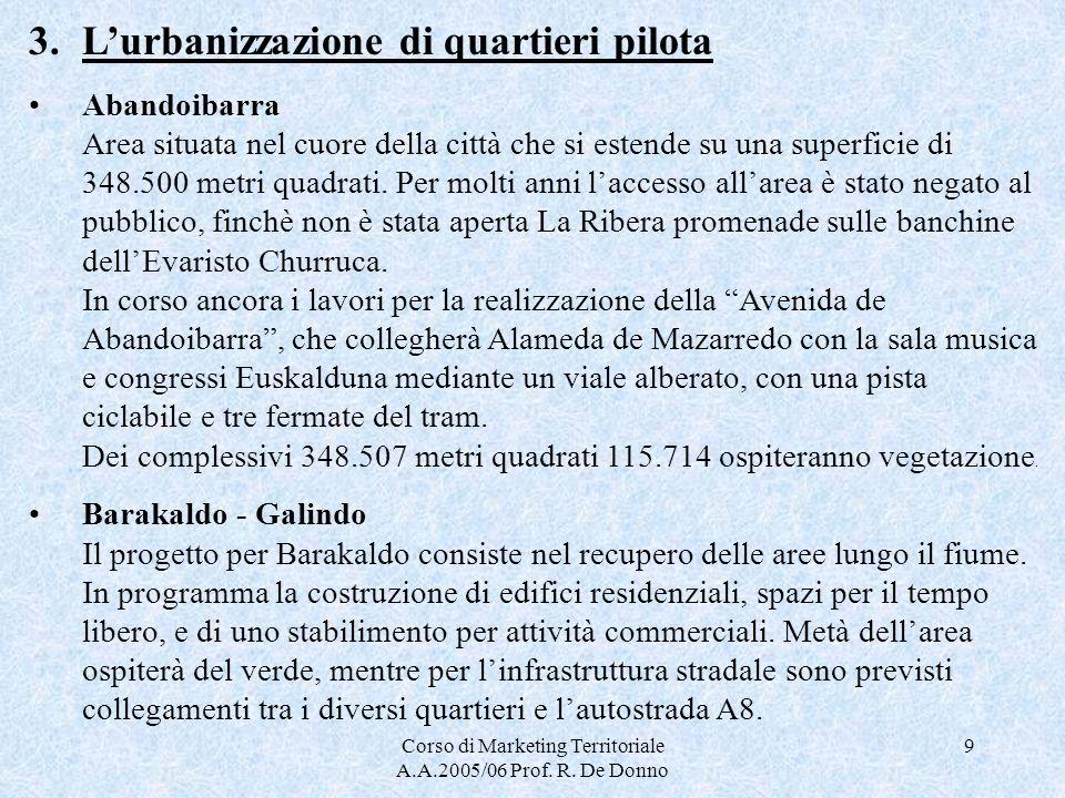 Corso di Marketing Territoriale A.A.2005/06 Prof. R. De Donno 9 3.Lurbanizzazione di quartieri pilota Abandoibarra Area situata nel cuore della città