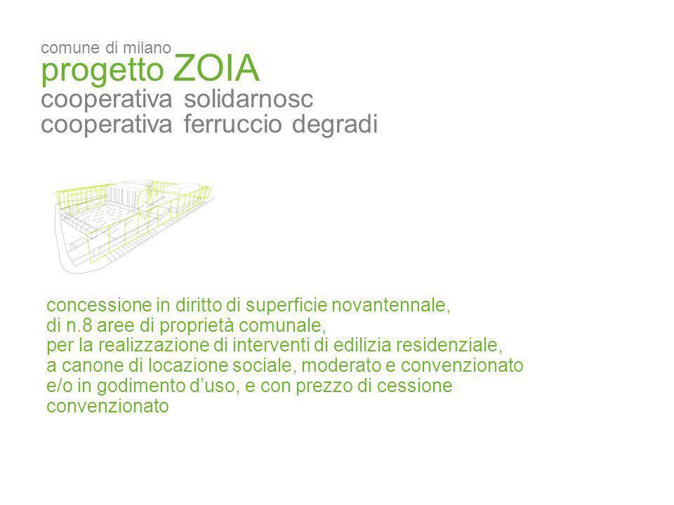 comune di milano progetto ZOIA cooperativa solidarnosc cooperativa ferruccio degradi concessione in diritto di superficie novantennale, di n.8 aree di