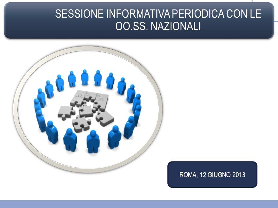1 SESSIONE INFORMATIVA PERIODICA CON LE OO.SS. NAZIONALI ROMA, 12 GIUGNO 2013