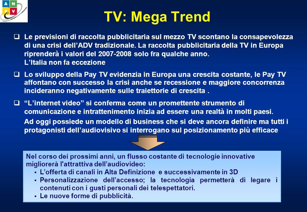 TV: Mega Trend Le previsioni di raccolta pubblicitaria sul mezzo TV scontano la consapevolezza di una crisi dellADV tradizionale.