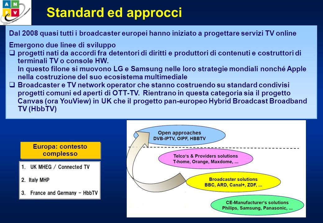 Dal 2008 quasi tutti i broadcaster europei hanno iniziato a progettare servizi TV online Emergono due linee di sviluppo progetti nati da accordi fra detentori di diritti e produttori di contenuti e costruttori di terminali TV o console HW.