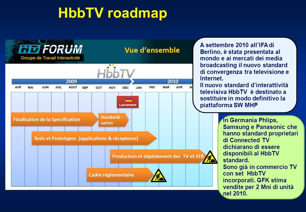 HbbTV roadmap A settembre 2010 allIFA di Berlino, è stata presentata al mondo e ai mercati dei media broadcasting il nuovo standard di convergenza tra televisione e Internet.