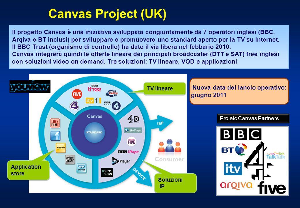 Projetc Canvas Partners Canvas Project (UK) TV lineare Application store Soluzioni IP Soluzioni IP Il progetto Canvas è una iniziativa sviluppata congiuntamente da 7 operatori inglesi (BBC, Arqiva e BT inclusi) per sviluppare e promuovere uno standard aperto per la TV su Internet.
