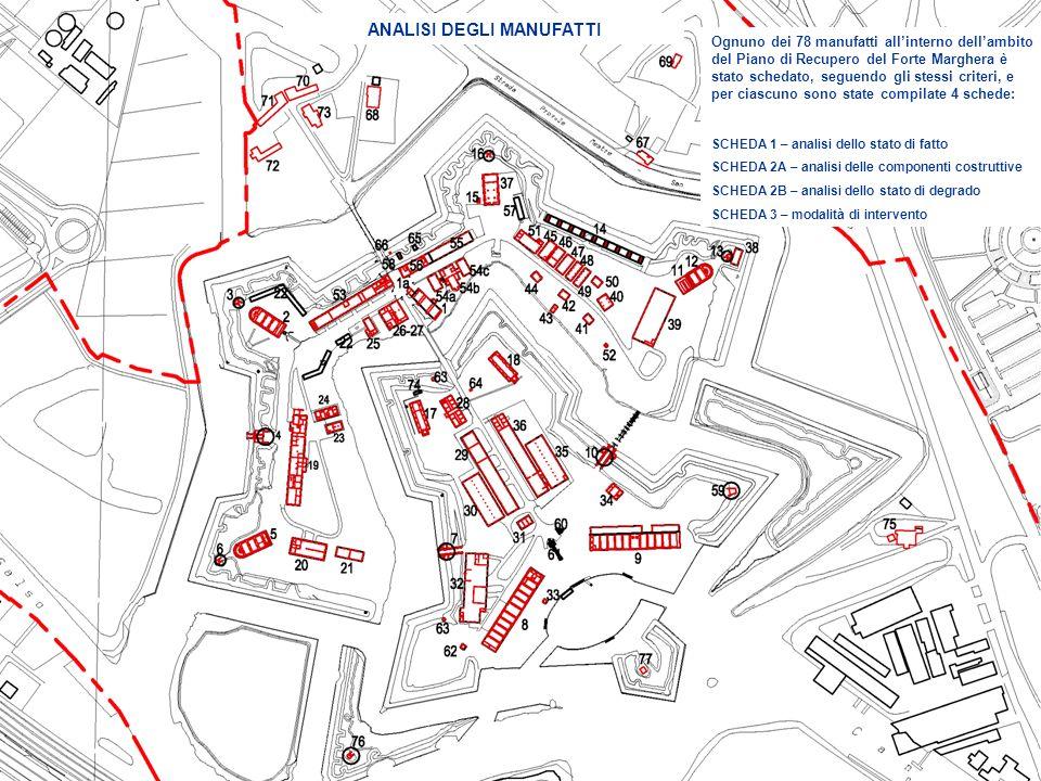 Ognuno dei 78 manufatti allinterno dellambito del Piano di Recupero del Forte Marghera è stato schedato, seguendo gli stessi criteri, e per ciascuno s