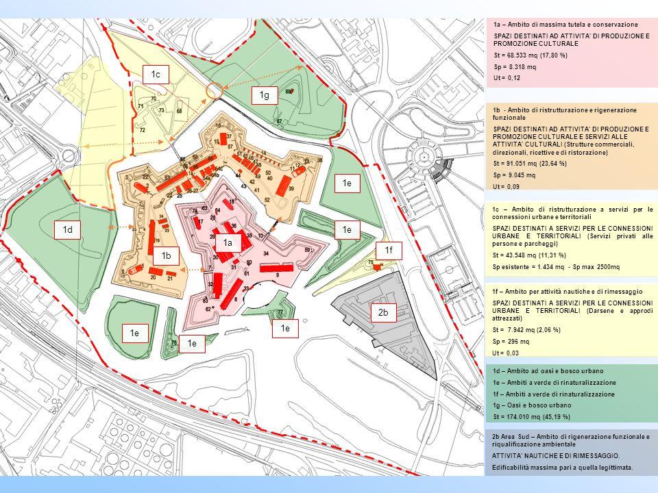 1d – Ambito ad oasi e bosco urbano 1e – Ambiti a verde di rinaturalizzazione 1f – Ambiti a verde di rinaturalizzazione 1g – Oasi e bosco urbano St = 1