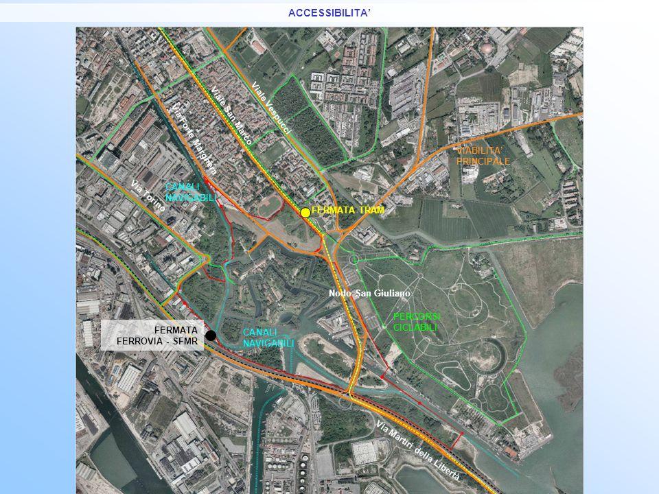 Viale San Marco Viale Vespucci Via Forte Marghera Via Torino Nodo San Giuliano Via Martiri della Libertà VIABILITA PRINCIPALE PERCORSI CICLABILI CANAL