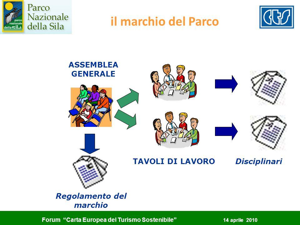 Forum Carta Europea del Turismo Sostenibile 14 aprile 2010 ASSEMBLEA GENERALE Regolamento del marchio TAVOLI DI LAVORODisciplinari il marchio del Parc