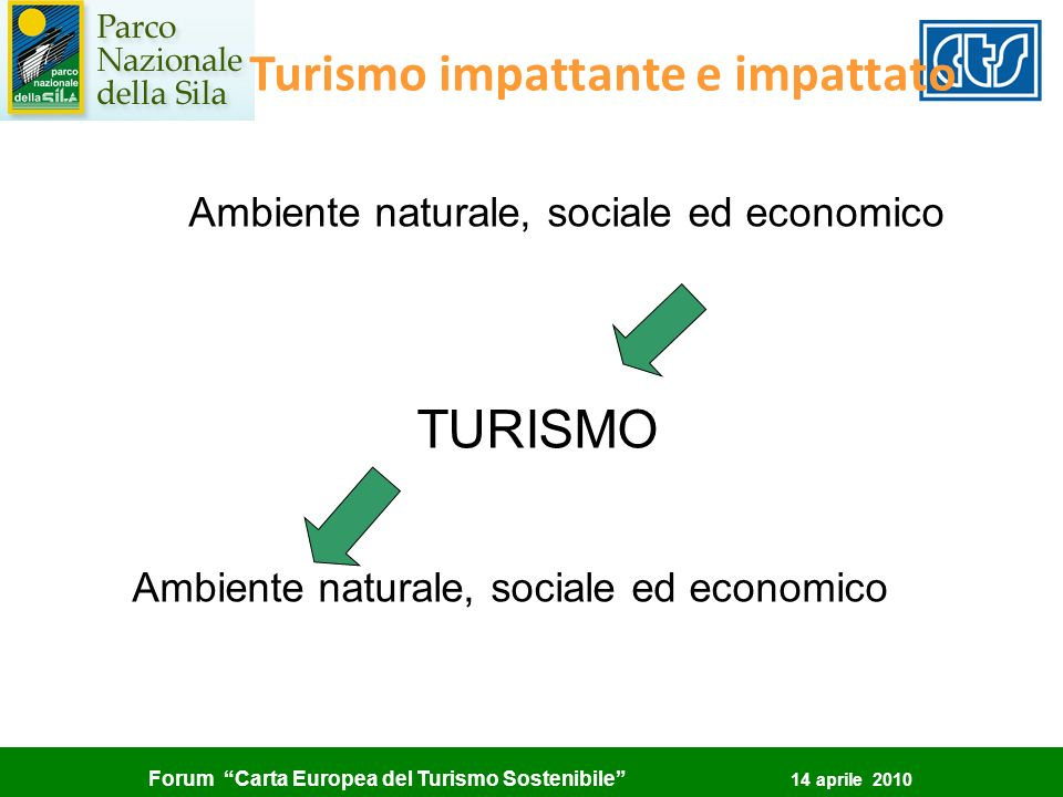 Forum Carta Europea del Turismo Sostenibile 14 aprile 2010 Turismo impattante e impattato TURISMO Ambiente naturale, sociale ed economico