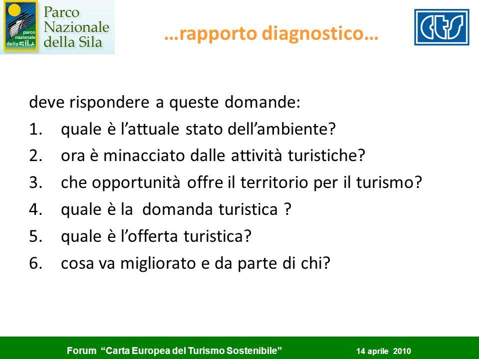 Forum Carta Europea del Turismo Sostenibile 14 aprile 2010 …rapporto diagnostico… deve rispondere a queste domande: 1.quale è lattuale stato dellambie