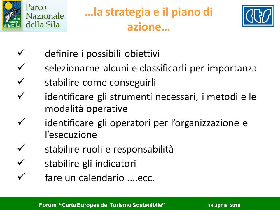 Forum Carta Europea del Turismo Sostenibile 14 aprile 2010 …la strategia e il piano di azione… definire i possibili obiettivi selezionarne alcuni e cl
