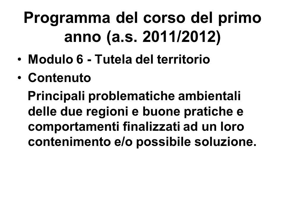 Programma del corso del primo anno (a.s. 2011/2012) Modulo 6 - Tutela del territorio Contenuto Principali problematiche ambientali delle due regioni e